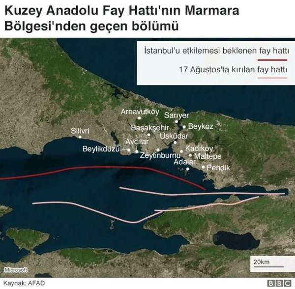 17 ağustos depremi beklenen istanbul depremi