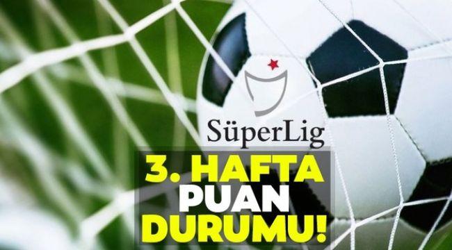 Süper Lig Puan Durumu: TFF 3. Hafta Süper Lig Puan Durumu sıralaması nasıl? 3. Hafta maç sonuçları ve 4. Hafta fikstürü